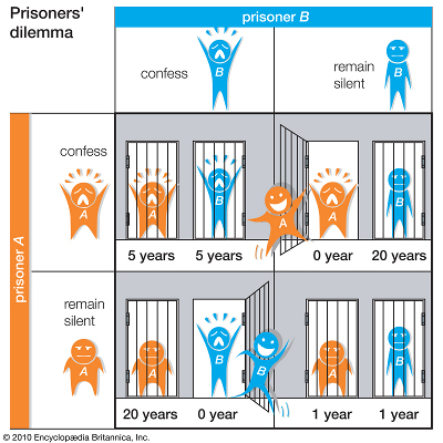prisoners_dilemma - small